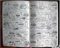 Mini Handmade Art Journal #4