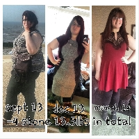 losing weight - support and motivation . internati