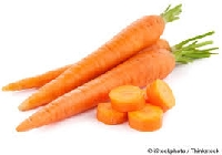 Pinterest Recipe Collection #56: Carrot