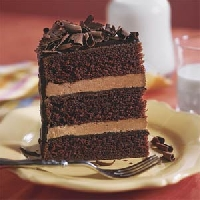 Chocolate Cake Recipe Swap - INTERNATIONAL