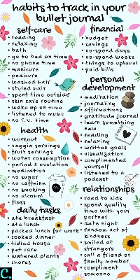 Pinterest - Journal Prompts & Ideas