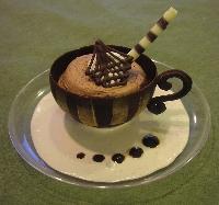 Tea for Chocolate!